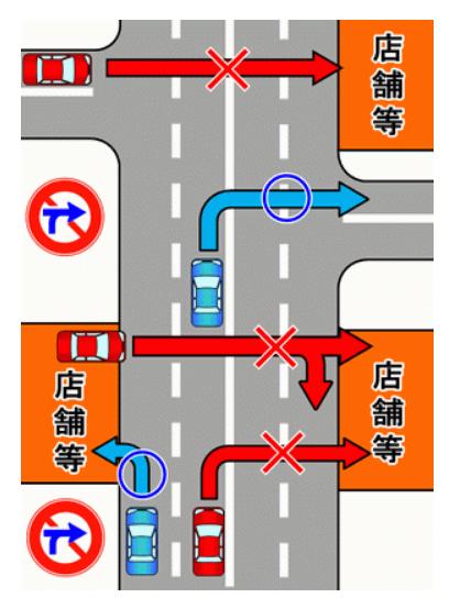 車両横断禁止の図解の画像